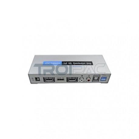 Octava 1x2 3D HDMI-jakaja